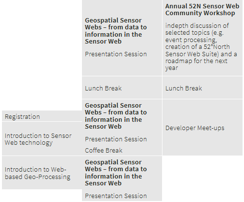 Geospatial Sensor Webs 2017 – Program online