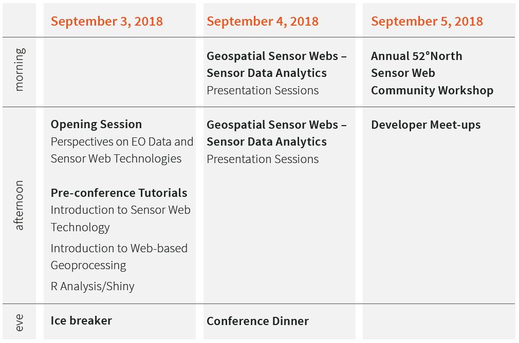 Geospatial Sensor Webs Conference Overview