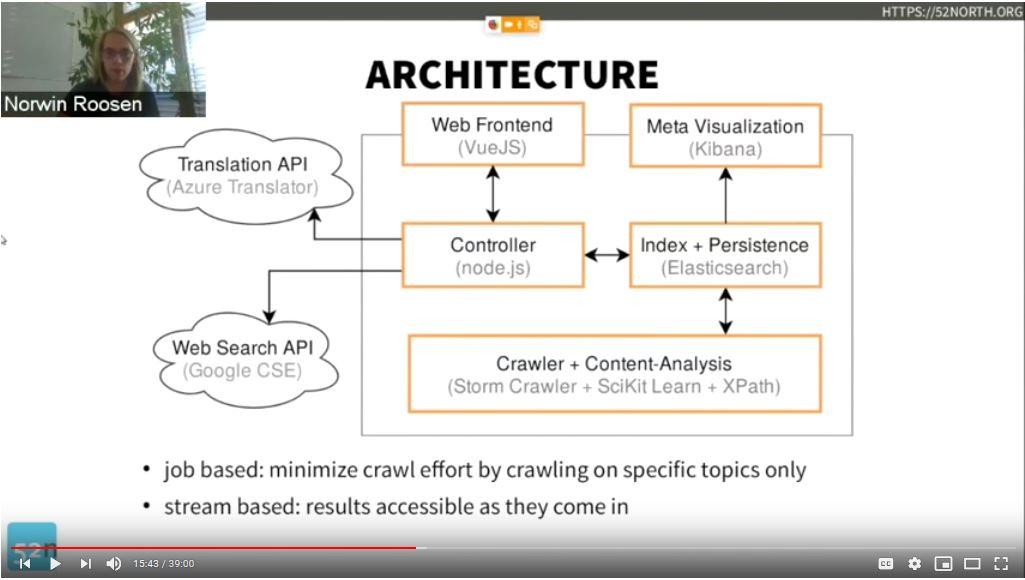 Web Crawler Architecture