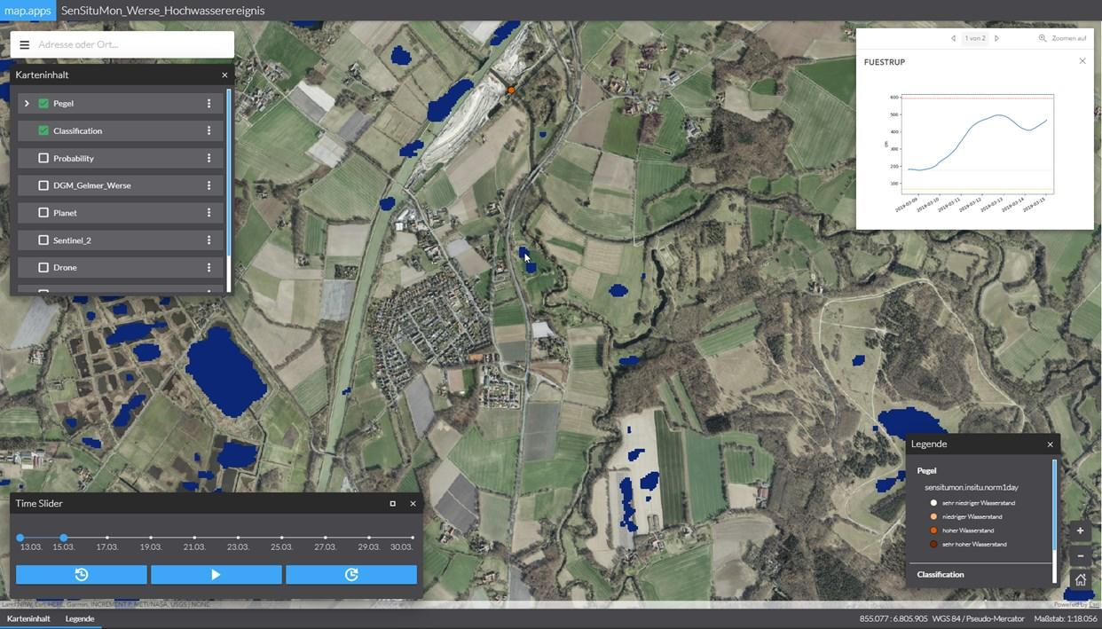 SenSituMon flood mapping